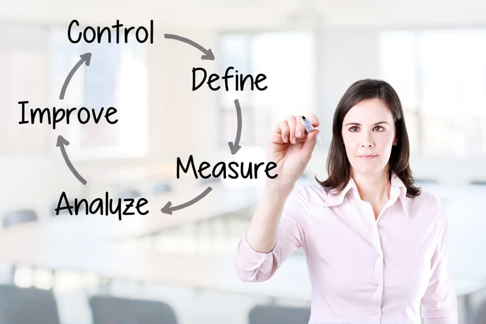 DMAIC process six sigma